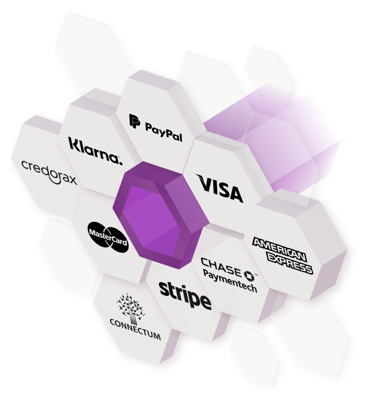 Integrations with IXOPAY