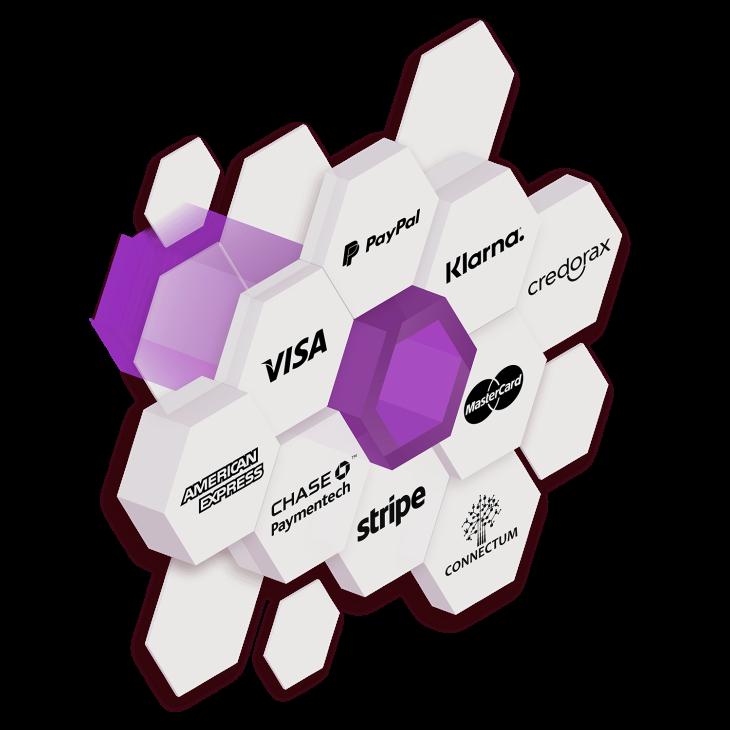 Die Payment Plattform IXOPAY lässt sich mit PSPs, Acquirern und Zahlungsabwicklern integrieren