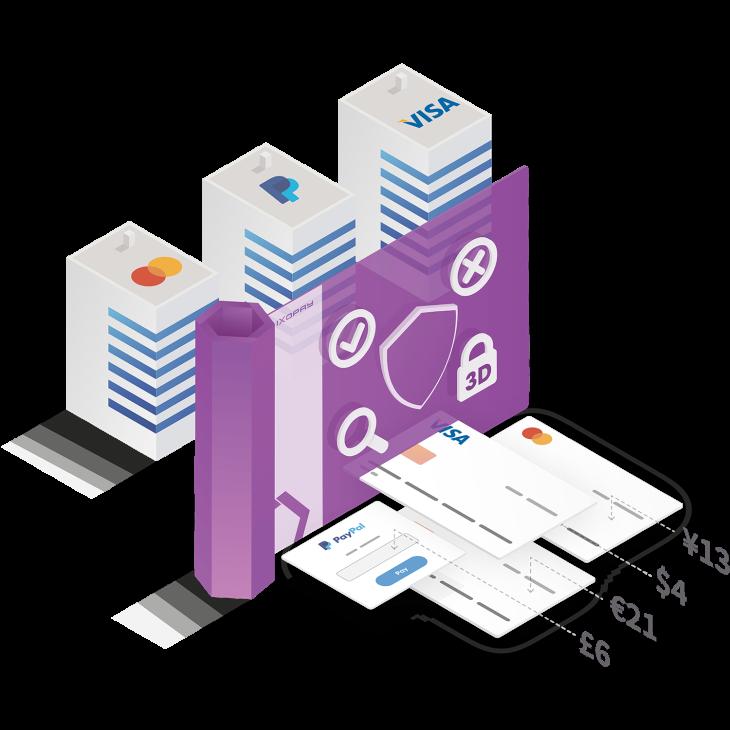 Our payment platform IXOPAY includes a risk management engine