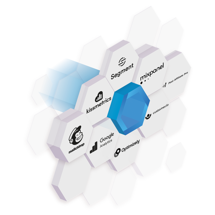 Integrating IXOPLAN with kissmetrics, mixpanel, Customer.io, MailChimp and PostAffiliate