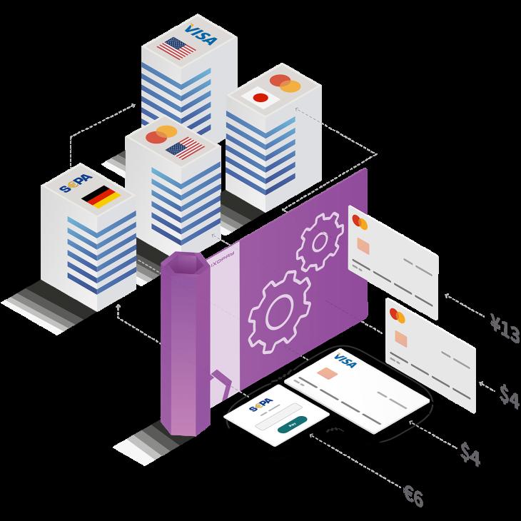 Verwenden Sie die Zahlungs-Gateway-Technologie von IXOPAY, um Transaktionen an mehreren Zahlungsdienstleeistern zu leiten
